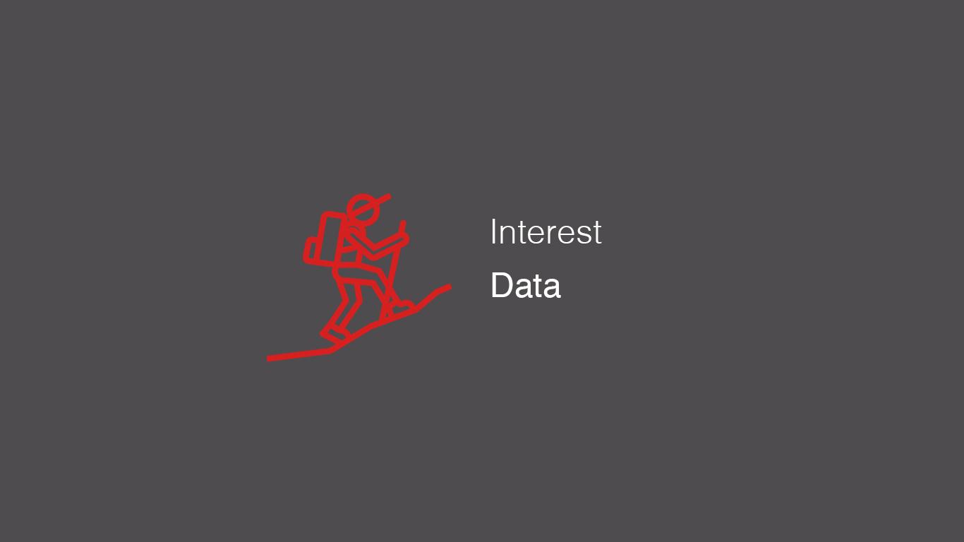 Interests Data Sheet